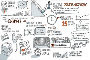 problogger_sketchnotes_matthewmagain